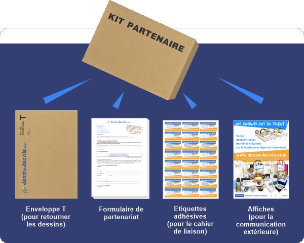 Description du kit partenaire